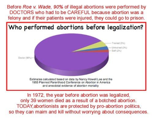 Illegal abortions - The only safe and rare choice