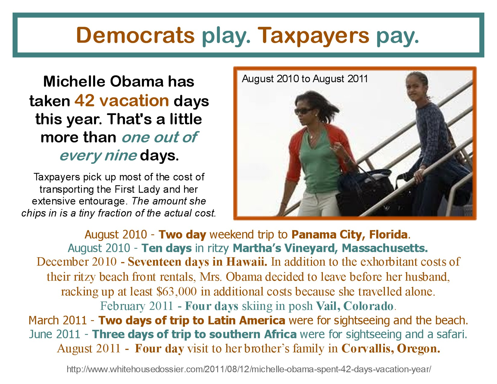 Michelle Vacations on Our Dime