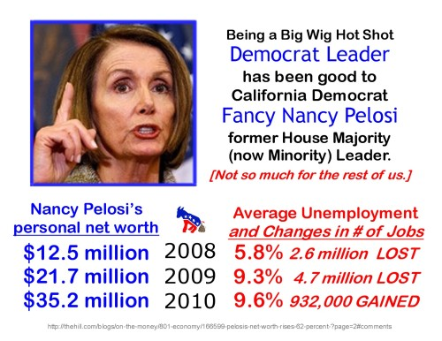 Pelosi prospers in bad economy