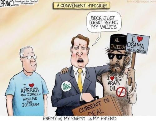 2013_01 A Convenient Hypocrisy