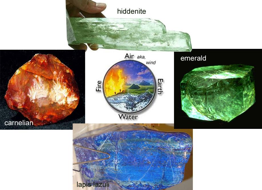 The Seven Churches Of Revelation, Part Nineteen. Nautical Necklace Pendant. Green Crystal Pendant. Window Pendant. Rock Crystal Pendant. Famous Pendant. White Gold Bar Pendant. Costume Jewelry Pendant. Letter D Pendant