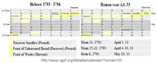 33_04 with Jewish calendar