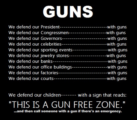 Guns and gun free zones