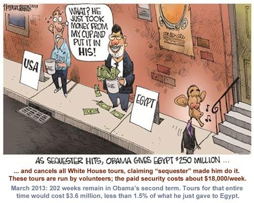 2013_03 Obama's priorities