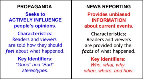 News reporting vs Propaganda