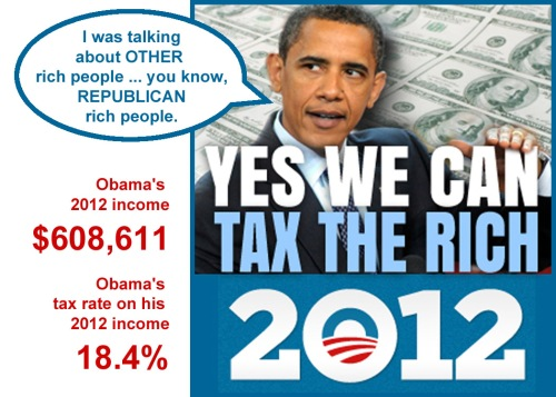 2012 Obama the One Percent Tax Hypocrite