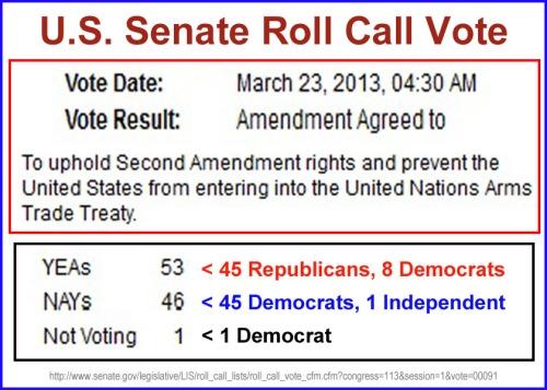 2013_03 23 Amendment to uphold 2d Amendment against UN incursion