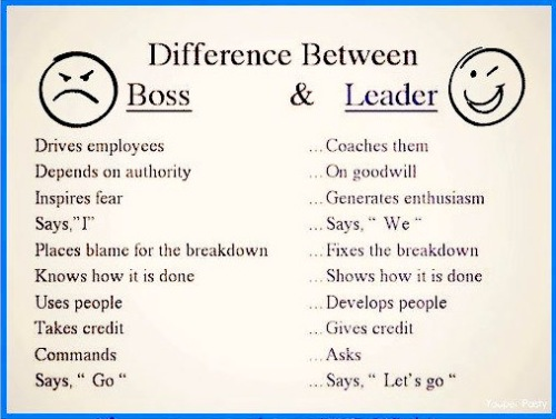 Bossing vs Leading