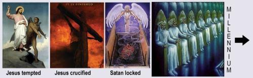 00 CtH timelines compiled b - Jesus binds Satan