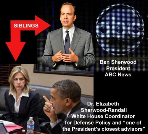 ABC Sherwood + WH Sherwood-Randall are siblings