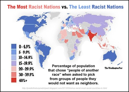 Most racist nations vs. Least racist nations