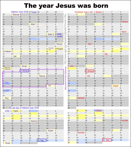 2 BC Roman-Hebrew calendars