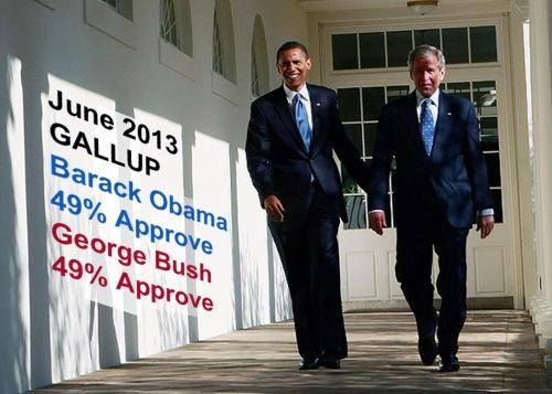 2013_06 GALLUP Obama and Bush are matchers