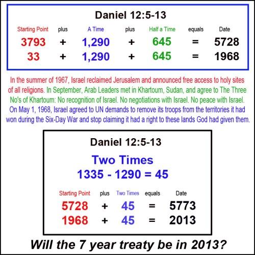 Daniel 12 = 1968 and 2013