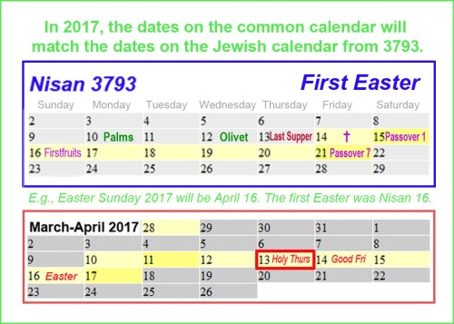Dates first Easter and 2017 Easter match