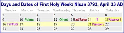 Jewish dates of First Holy Week