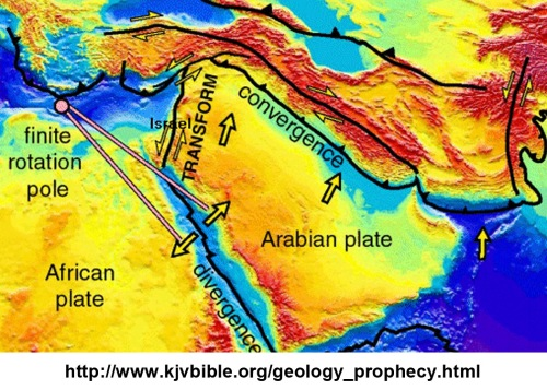 Middle East tectonic plates