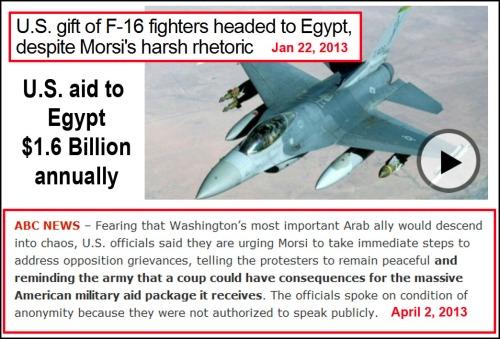 2013 Aid to Egypt