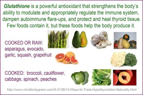 Glutathione for thyroid and immune