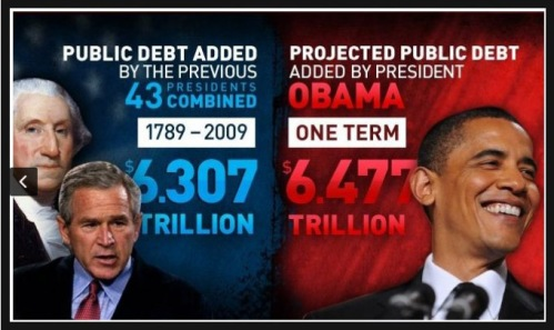 Obama The Debt President