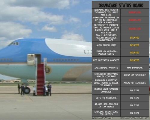 2013_08 Obamacare Status Board