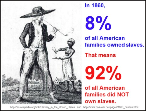 92 percent did not own slaves