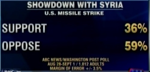 2013_09 03 America opposes ANY military action in Syria