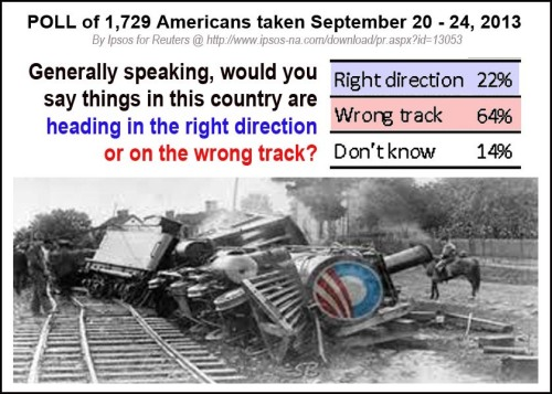 2013_09 24 Ipsos Reuters Poll - Direction of country