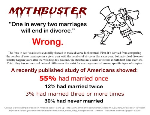 MYTHBUSTER - 3 percent divorced 2+ times