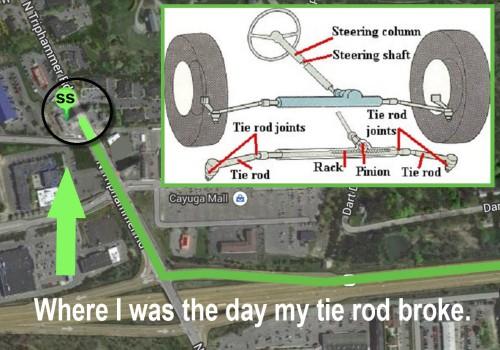Tie Rod map