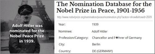 1939 Hitler nominated for Nobel Peace Prize
