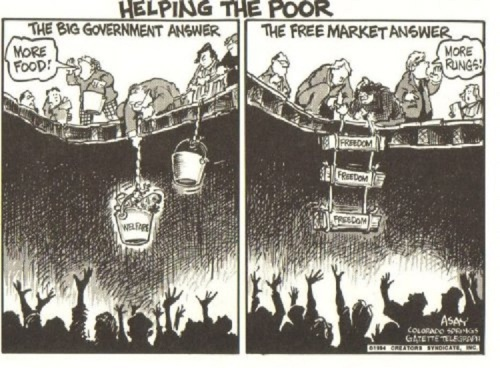 2012_09 Helping the poor - Big govt vs Free enterprise