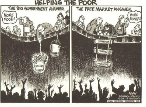 2012_09 Helping the poor - Big govt vs Free enterprise