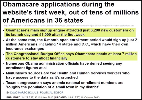 2013_10 10 Anemic Ocare numbers