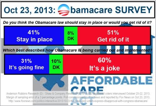 2013_10 22 Obamacare poll - bipartisan