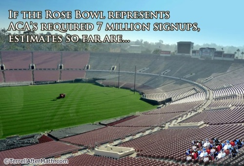2013_10 24 Rose Bowl Ocare