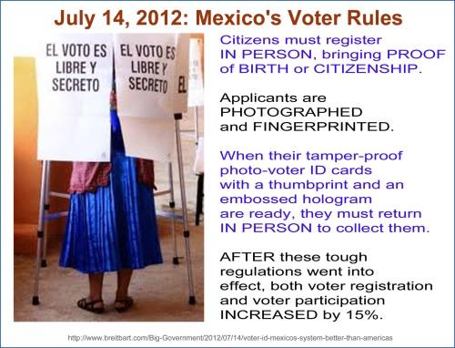 PHOTO ID 2012_07 14 Voter ID isn't racism