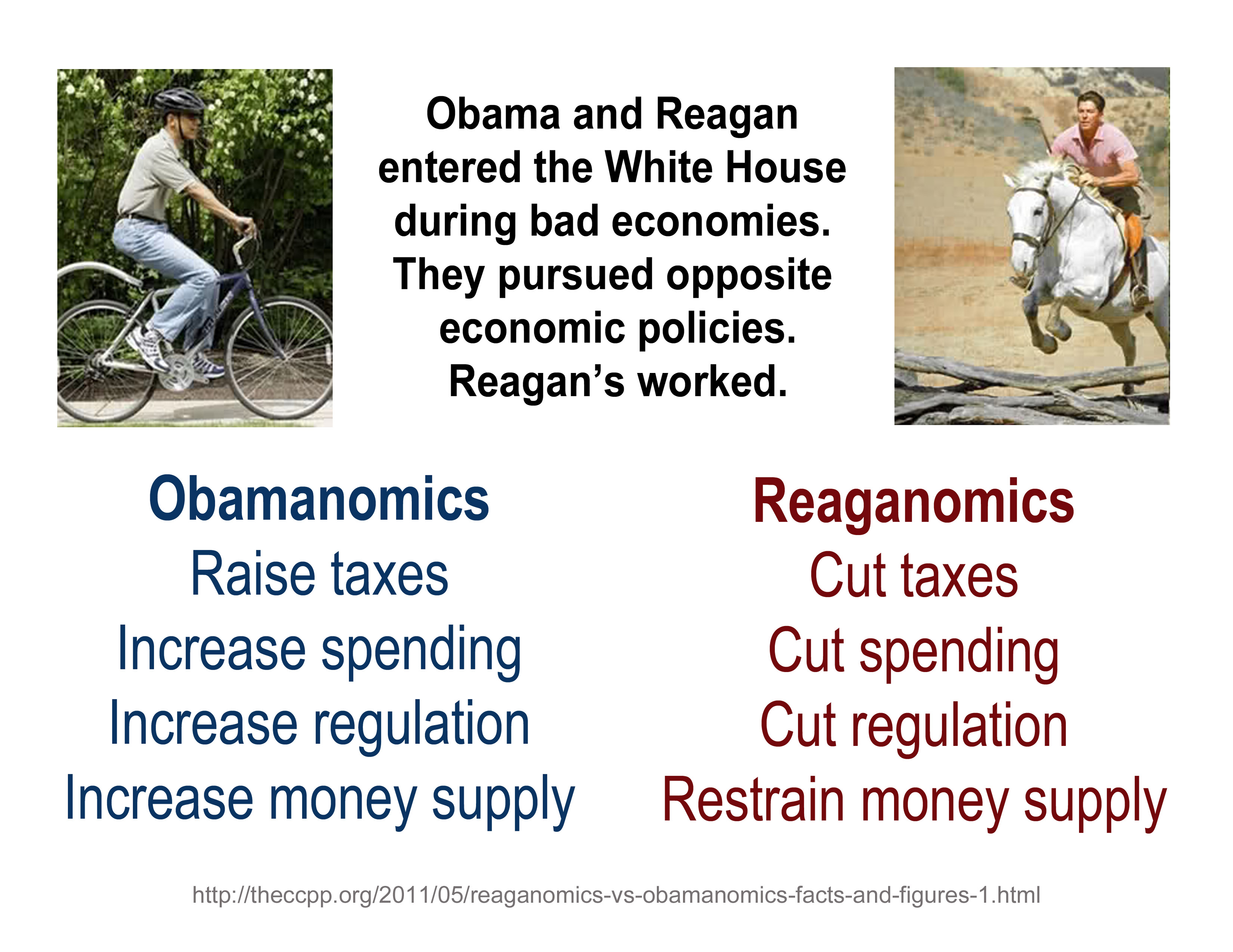 ronald reagan and reaganomics The media called it reaganomics during the campaign of 1980, ronald reagan  announced a recipe to fix the nation's economic mess he claimed an undue.