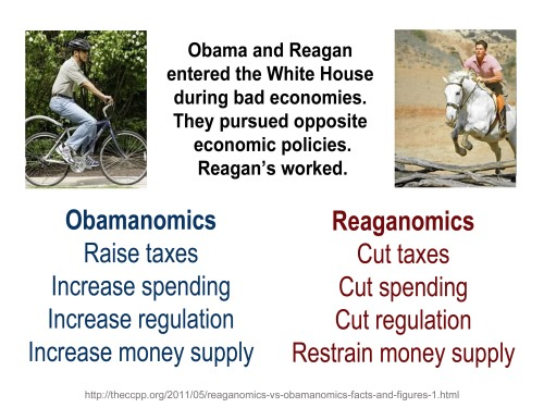 Reaganomics worked