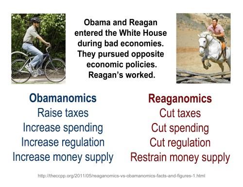 Reaganomics worked