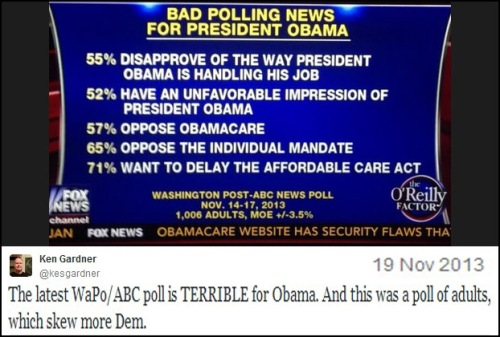 2013_11 20 CBS poll