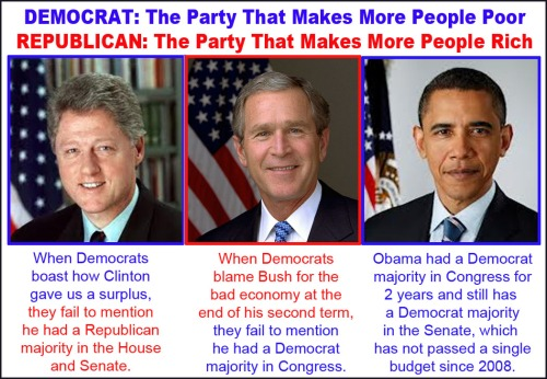 Democrats The Party that Makes People Poor