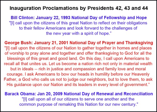 Inauguration Proclamations - Clinton Bush Obama
