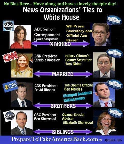News org ties to WH