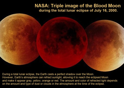 2000 Blood moon with explanation