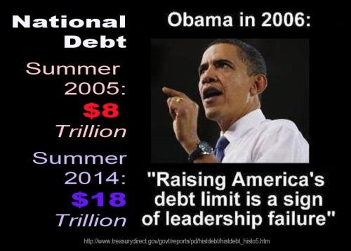 2006 Obama failure - debt limit