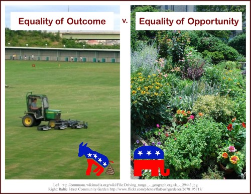 2010_10 Equality of outcome D vs of opportunity R