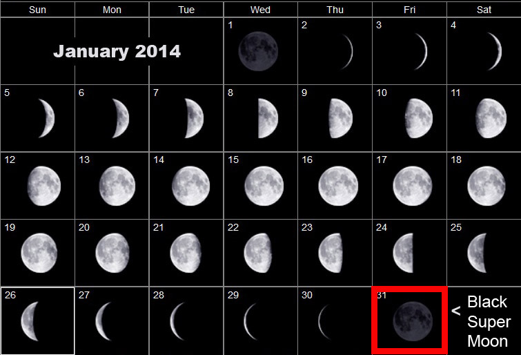 January 2014 began with a New Moon . A New Moon symbolizes new