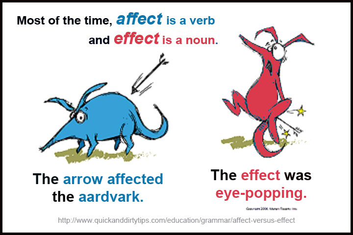 Affect Vs Effect A Mnemonic You Wont Forget