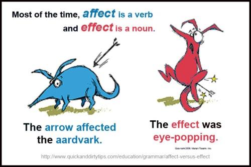 Mnemonic affect v effect